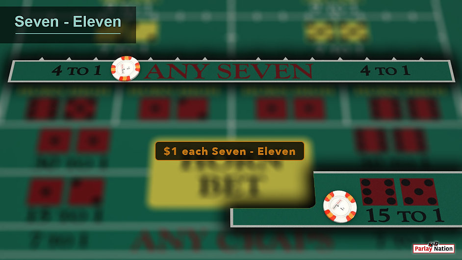 $1 each on the any seven and the yo on spot 11. Sign that says $1 each Seven-Eleven.