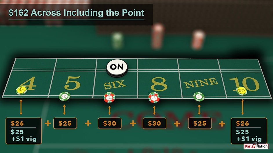 $162 across. Five units on all six points. The puck is on point six. There are signs saying $26 + $25 + $30 + $30 + $25 + $26.