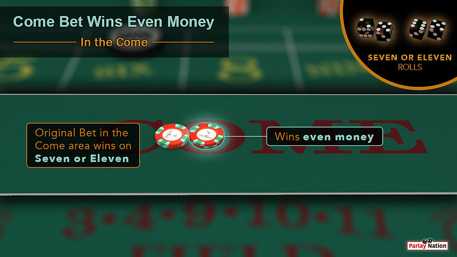 $10 in COME being paid $10. Bubble in corner showing two pair orange dice reading 2-5 and 6-5.