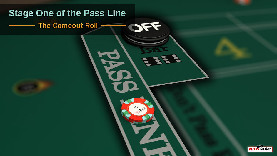 A $10 bet on the pass line with the puck in the off position sitting in the don't come.