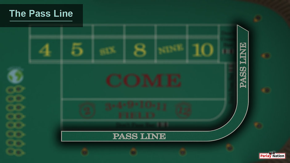 An empty layout with the pass line outlined with a drop shadow.