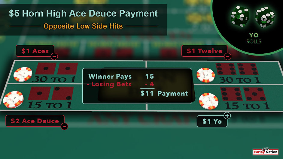 $2 bet on ace deuce. $1 each on the twelve, aces, and yo. Sign says 15 - 4 = $11 payment. Bubble in corner with yo shown.