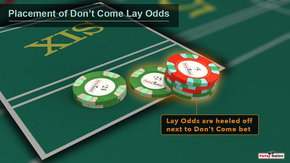 $50 with $90 lay odds behind point sit. Odds are highlighted orange. Sign says lay odds are heeled off next to don't come.