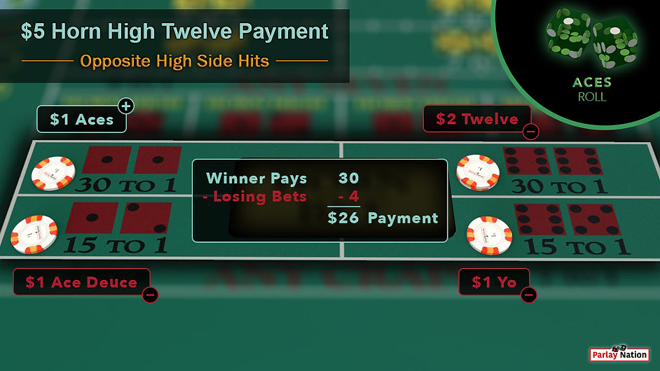 $2 bet on twelve. $1 each on the aces, ace deuce, and yo. Sign says 30 - 4 = $26 payment. Bubble in corner with aces shown.