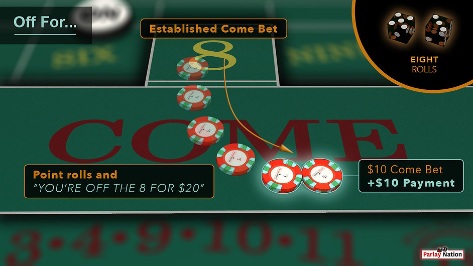$10 come bet moving from inside point 8 to the COME area. Sign says off the 8 for $20. $10 come bet + $10 payment.