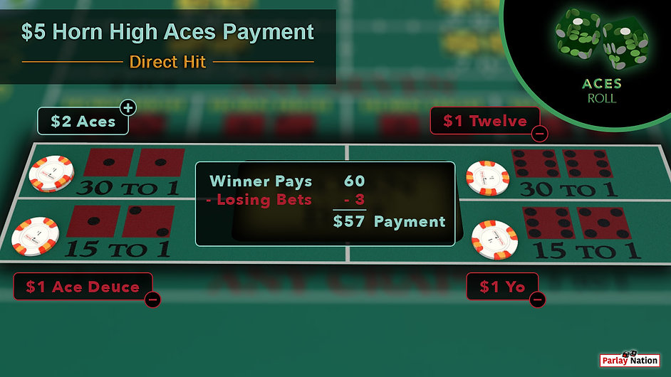 $2 bet on aces. $1 each on the twelve, ace deuce, and yo. Sign says 60 - 3 = $57 payment. Bubble in corner with aces shown.