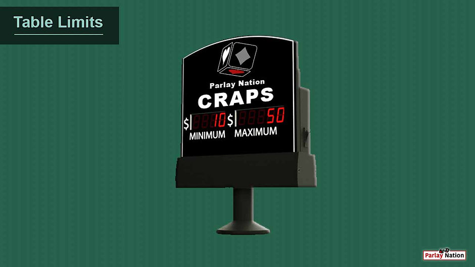 A black craps table limit sign. The minimum says ten dollars and the maximum says fifty.