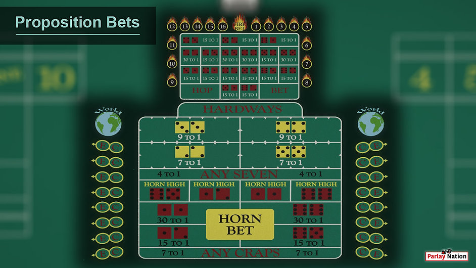 Overhead view of the proposition bets area. There are no bets on the layout. The entire section is outlined with a drop shadow.