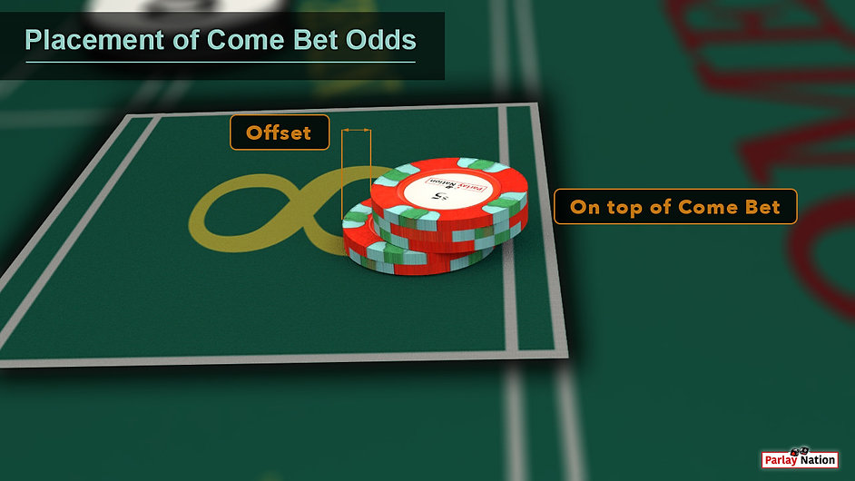 Up close side view of $10 with $15 odds. The $15 bet is offset a few mm on top of the $10 come bet.