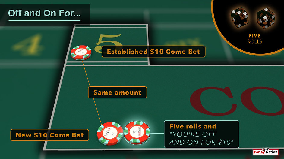 $10 come bet in point 5. $10 come bet in COME area with $10 payment. Dice read 3-2. Sign says you're off for $10.