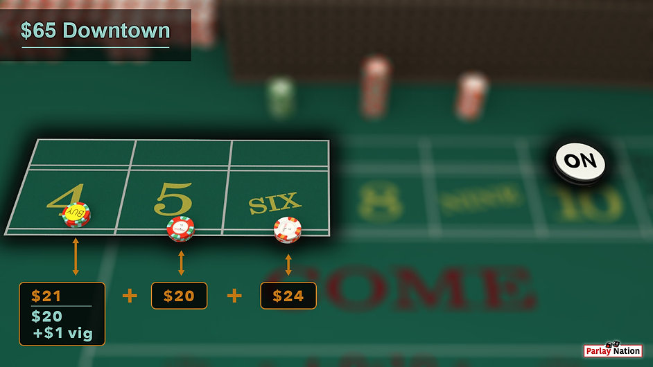 $65 downtown on point 4, 5, and 6. The puck is on point ten. There are signs saying $21 + $20 + $24.