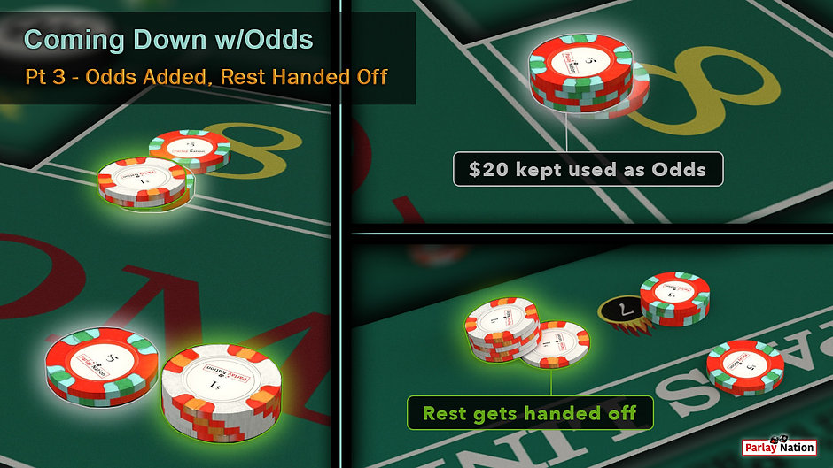 Three split image. First is place bet with come bet and payment. Second is the odds on the come bet. Third is change handed off.