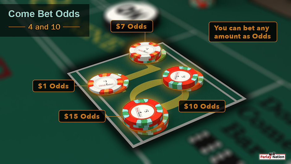 Four come bets with the odds outlined in orange. Signs say $1, $7, $10, and $15 odds. Sign says odds in any multiple.