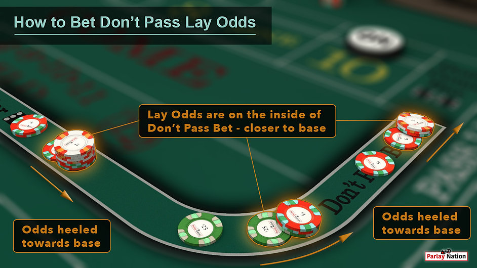Three don't pass bets, each with lay odds, heeled off towards base. Arrows are pointed towards base.