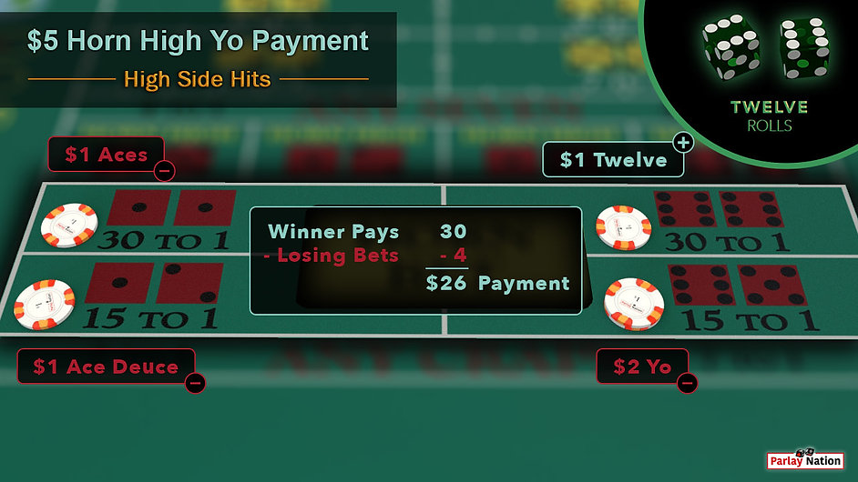 $2 bet on yo. $1 each on the twelve, aces, and ace deuce. Sign says 30 - 4 = $26 payment. Bubble in corner with twelve shown.