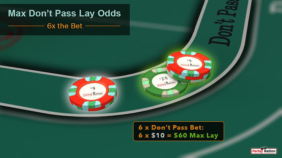 $10 with $60 lay odds. Sign says 6 x don't pass bet: 6 x $10 = $60 max lay.