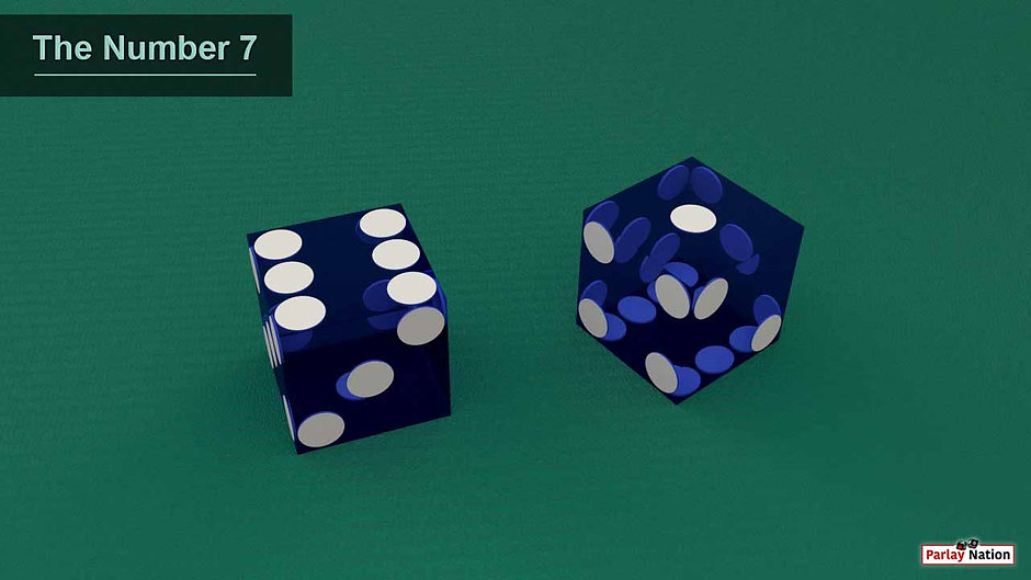 Two blue dice on a green layout. One die is on the number six and the other on the number one.
