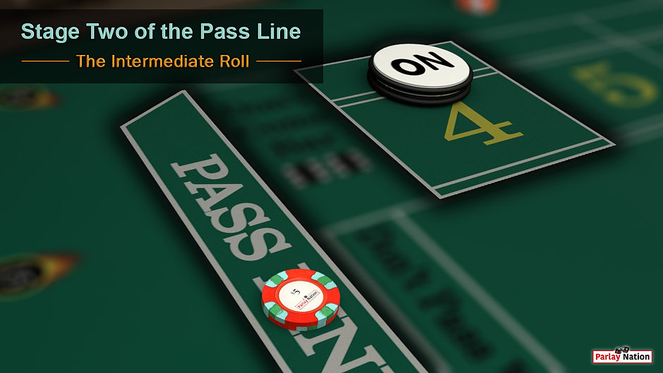 A $10 bet on the pass line with the puck in the on position sitting on the point four.