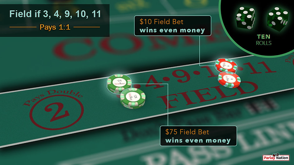 A $75 bet in the field paid $75. A $10 bet in the field paid $10. A bubble in the corner with two green dice showing 5-5.