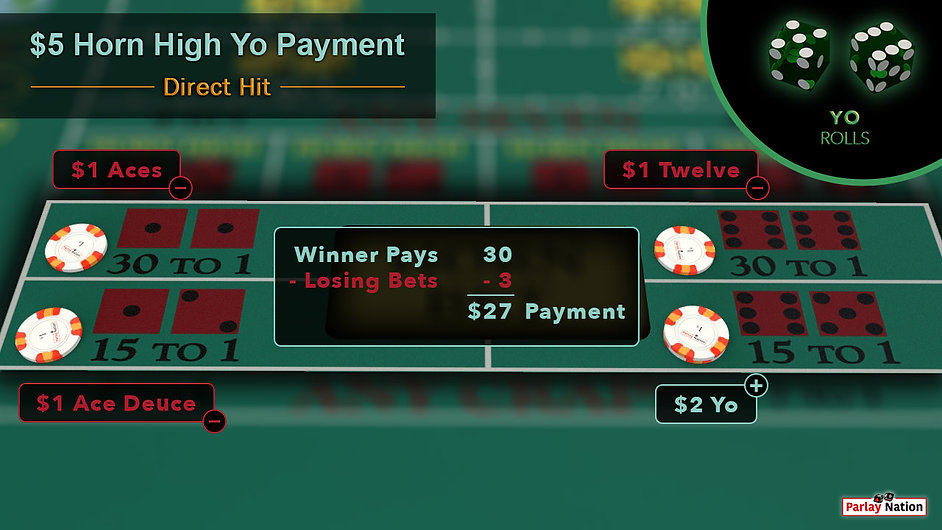 $2 bet on yo. $1 each on the twelve, ace deuce, and aces. Sign says 30 - 3 = $27 payment. Bubble in corner with yo shown.