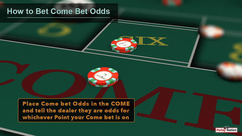 $10 come bet on point 6. $10 in COME area. Sign says place your odds in the COME area and tell the dealer.