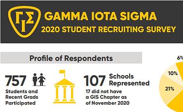 Recruiting Survey snip.PNG