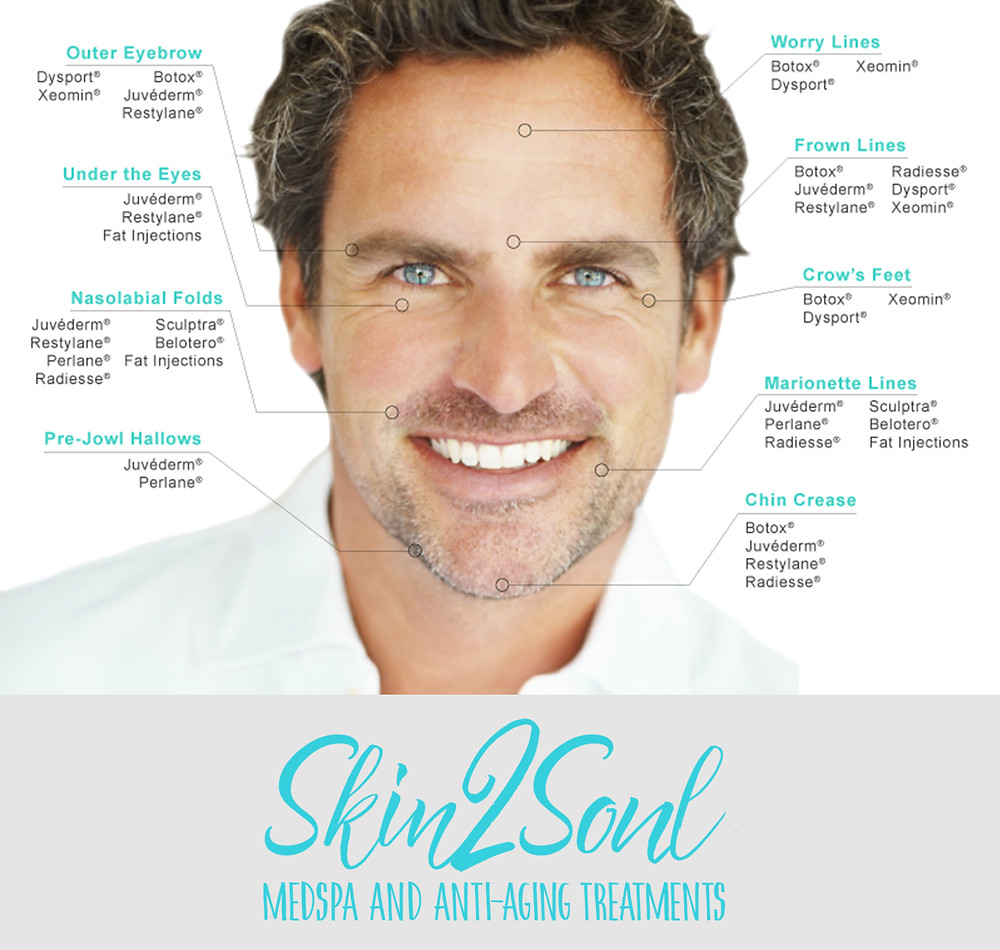 Injectables Man Male Face Treatments Medspa Skin2Soul