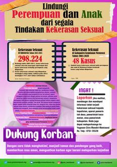 Lindungi Perempuan dan Anak dari segala Tindakan Kekerasan Seksual