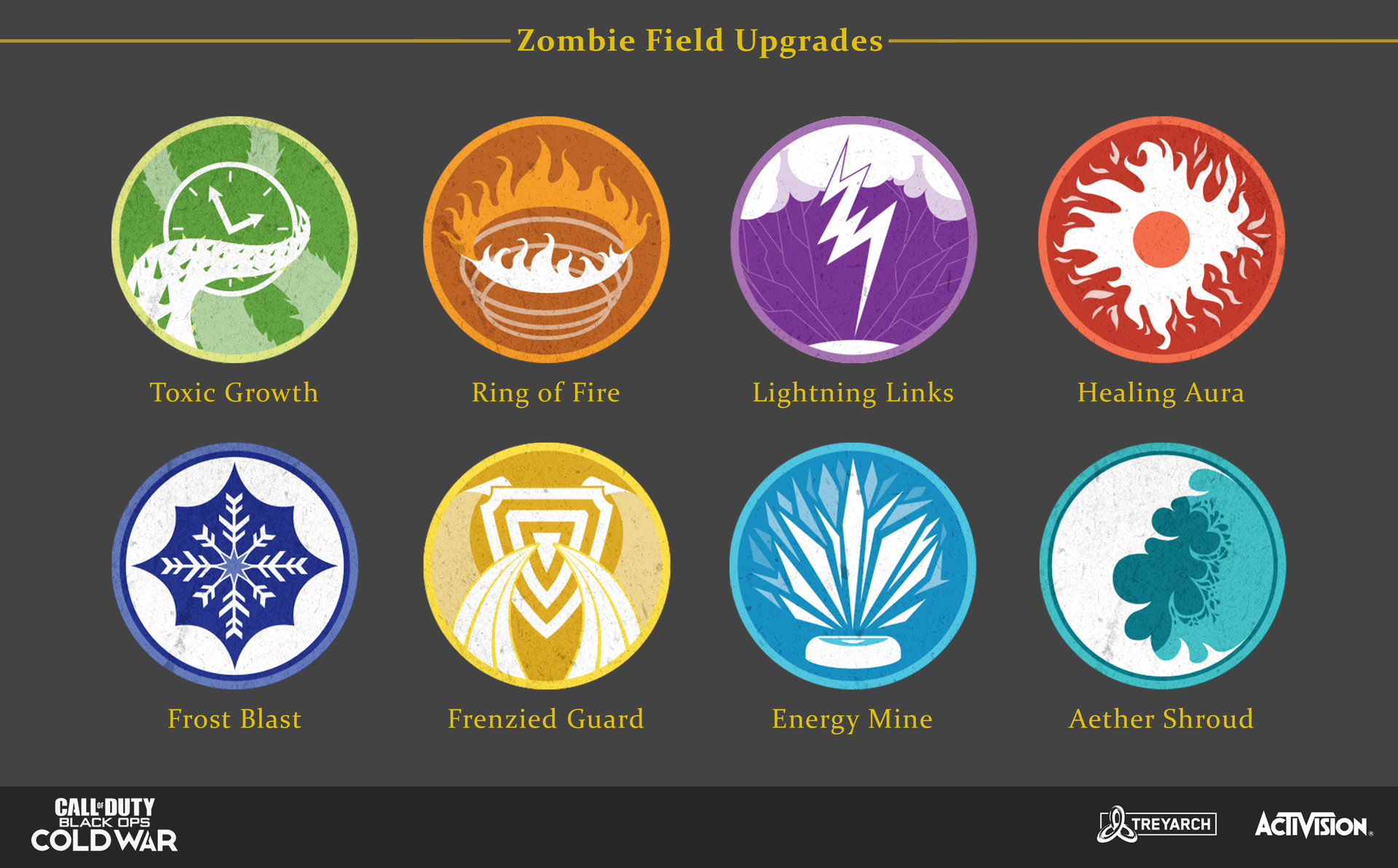 Zombie Field Upgrades