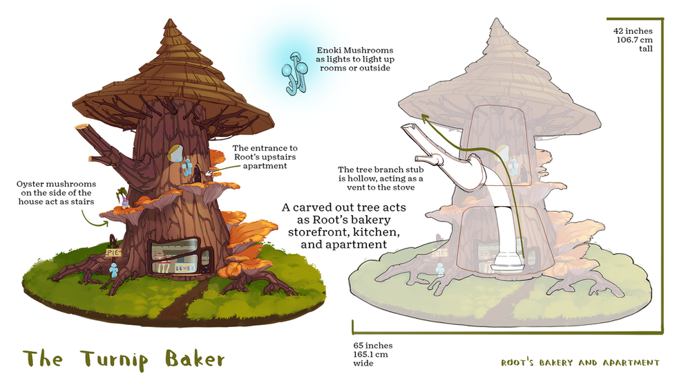 Root's Bakery and Apartment