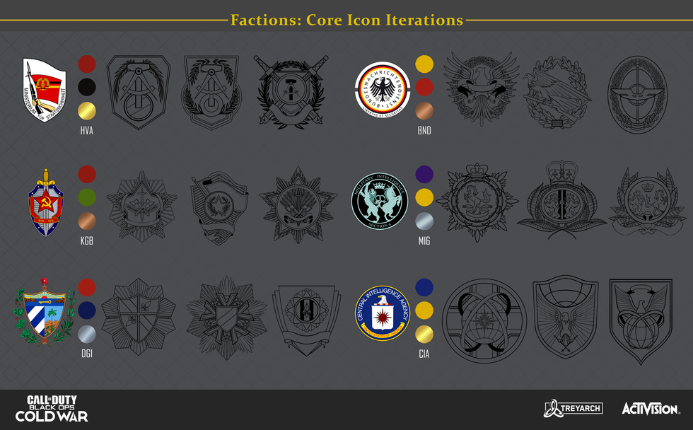 Faction Icon Iterations