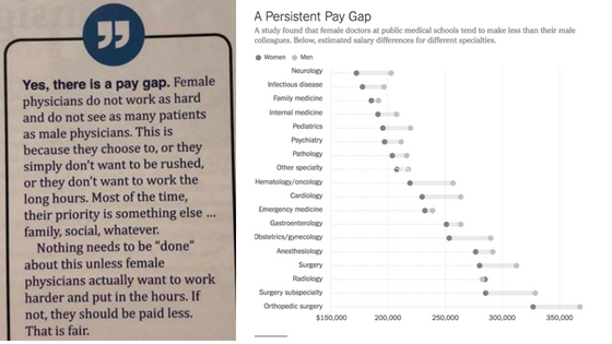 Gender Gaps In Physician Pay: Why? | Nisha Mehta, MD