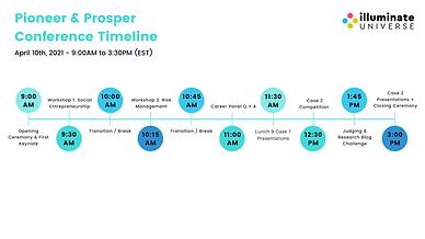Copy_of_Pioneer__Prosper_Timeline_1.png