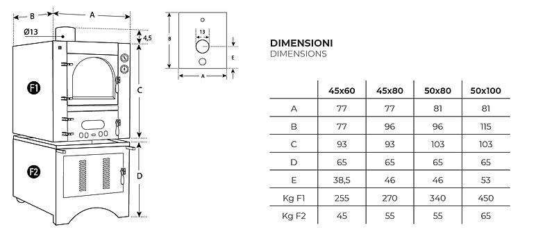 Dimensiones master incasso.png