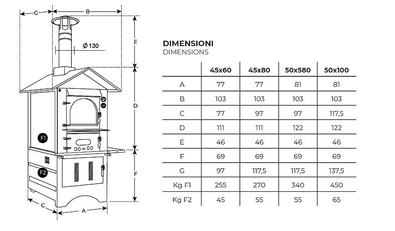 Dimensiones Master.png