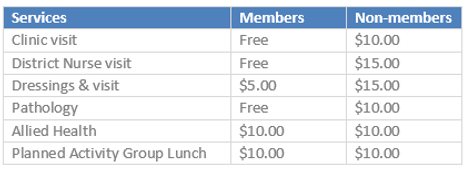 Services table for website.PNG