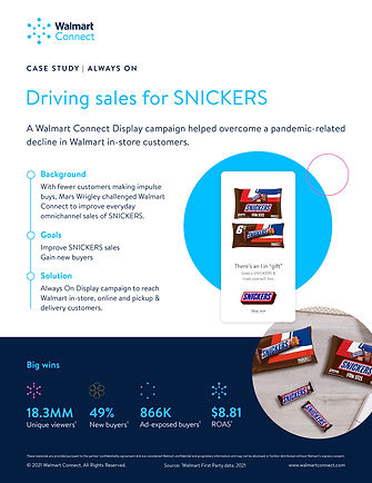 FY22 Q1 Snickers Case Study-01.jpg