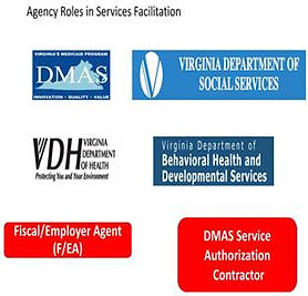 wealcanhumanservices | Consumer Directed Services