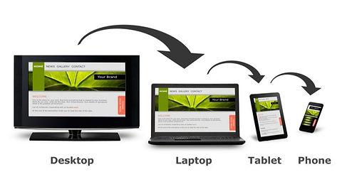 Visual Matter a Creative Marketing Group_Responsive Web Design.jpg