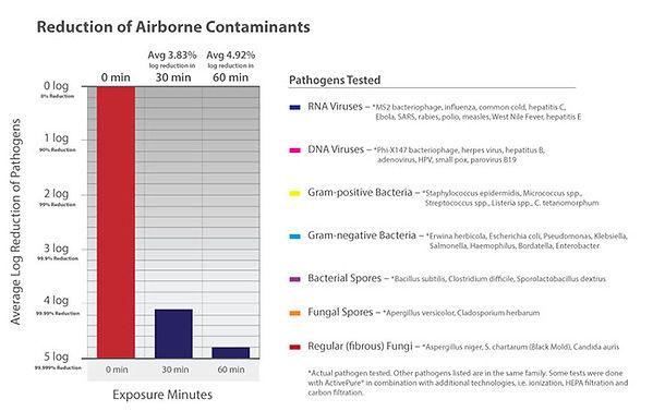 Air Scrubber image 2.jpg