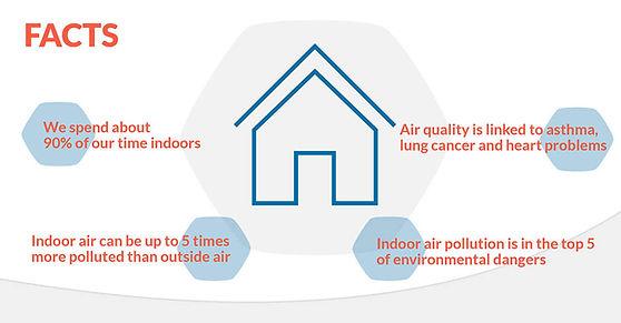 Indoor air purifier.jpg