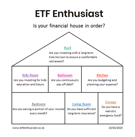 Is your financial house in order..PNG