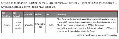 Single ETF Strategy.PNG