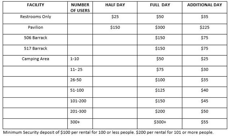 fee schedule_revised7821.JPG