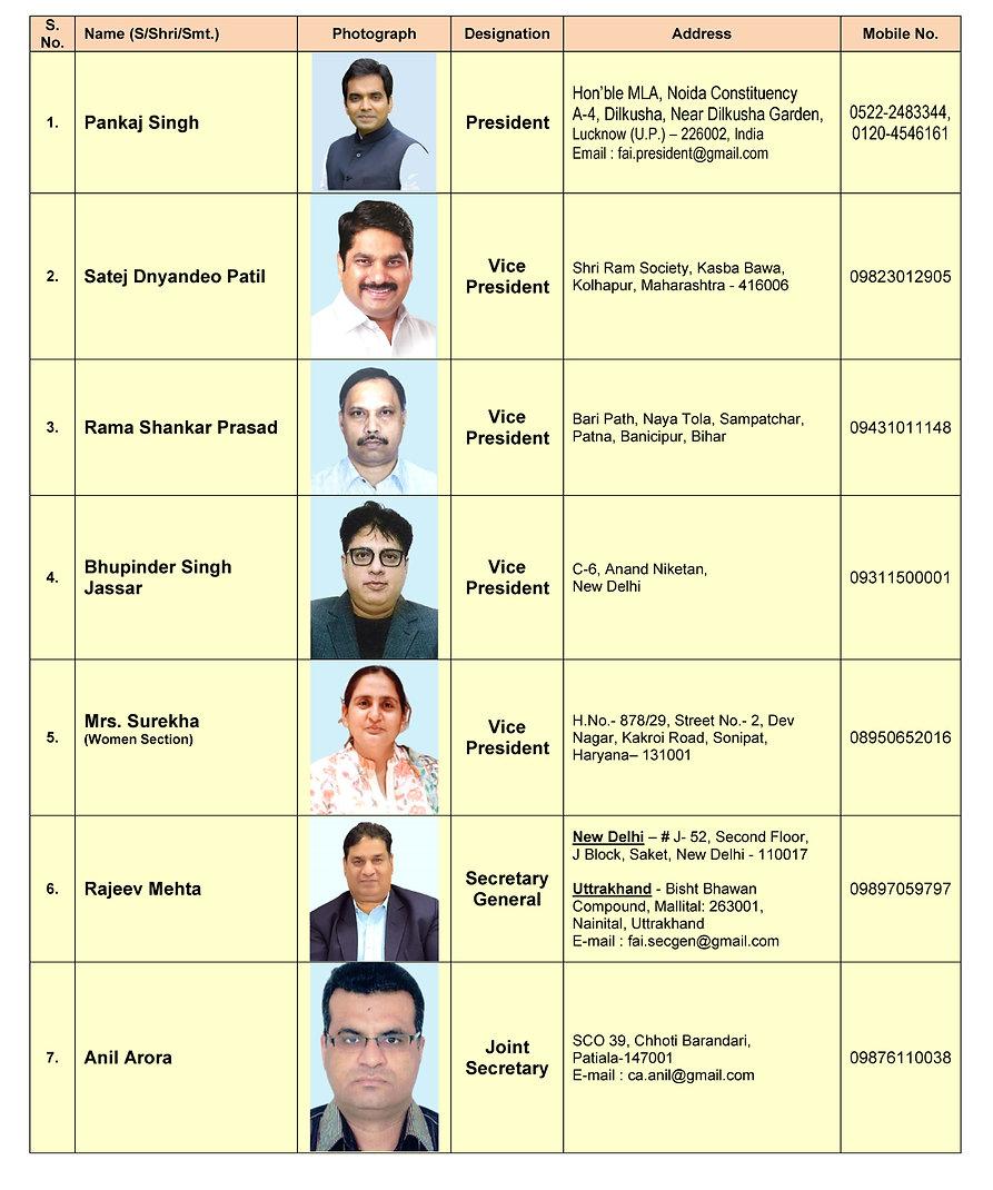 Office Bearers of FAI.jpg