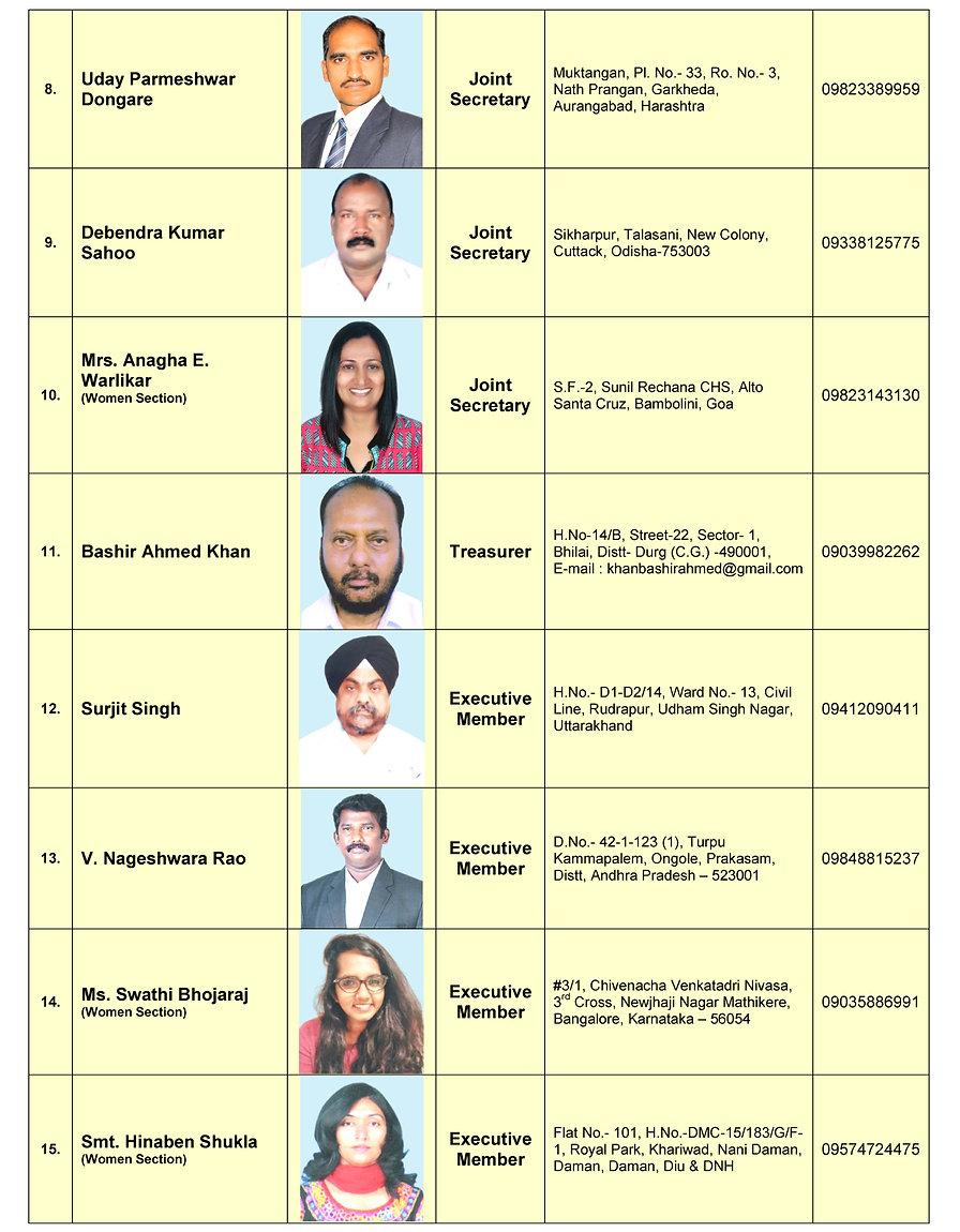 Office Bearers of FAI-2.jpg