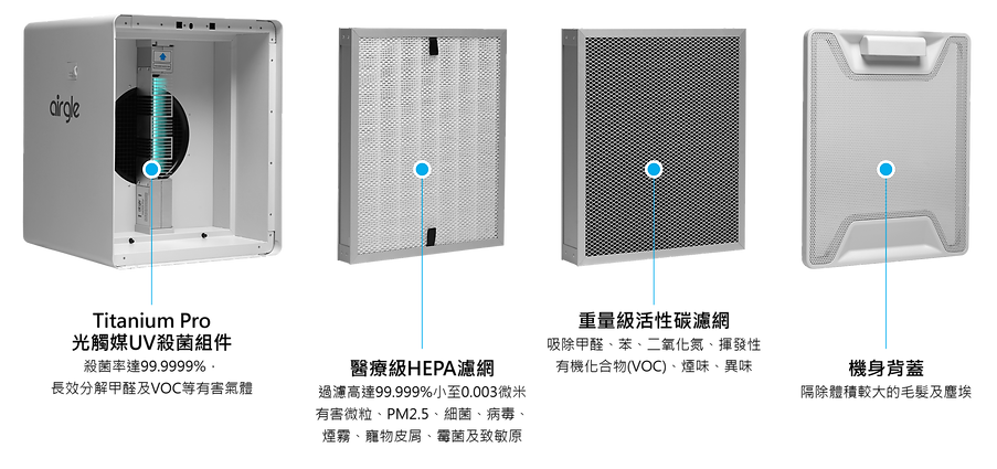 airgle filters and uv module-cn.png