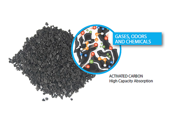 premium activated carbon-1.png