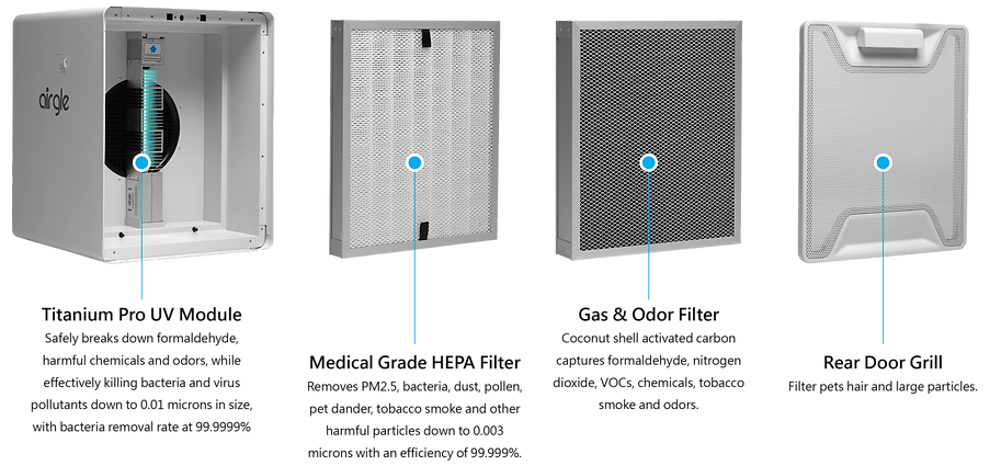airgle filters and uv module-en.png