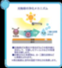 ecolotex-catalog-jp-鉑金塗層構造-4a.png